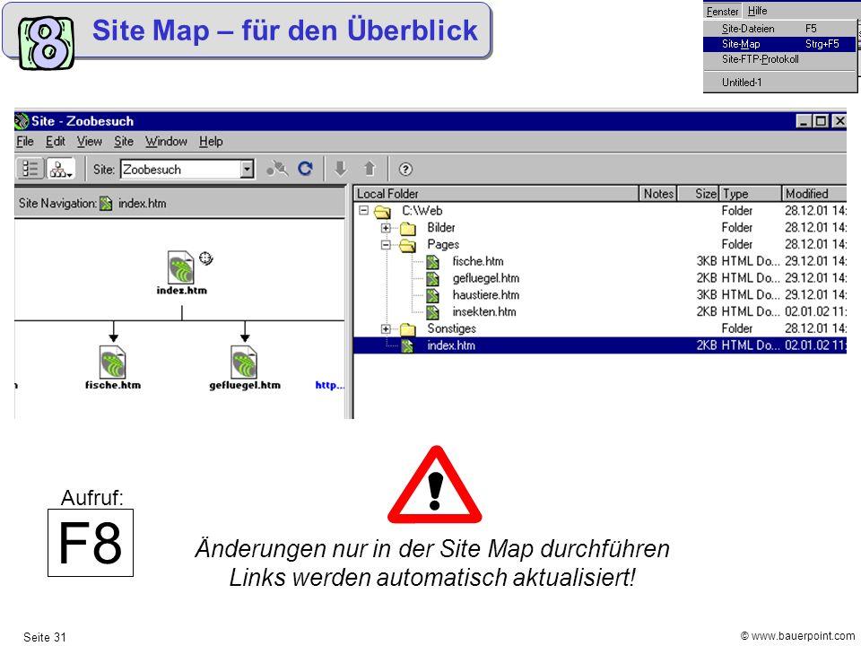 F8 Site Map – für den Überblick