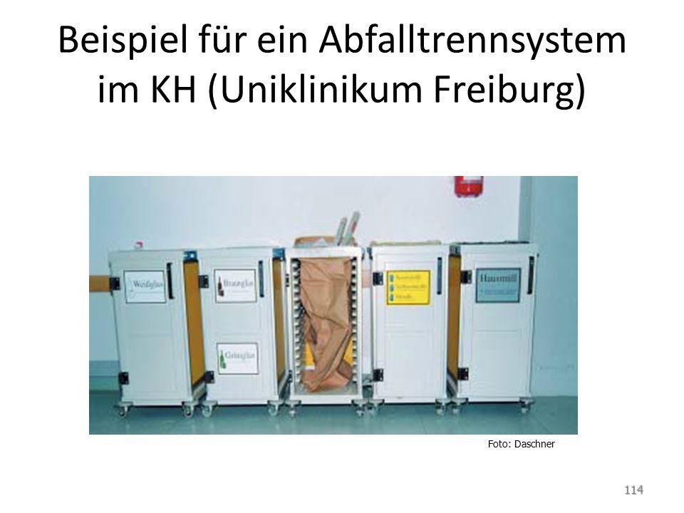 Beispiel für ein Abfalltrennsystem im KH (Uniklinikum Freiburg)