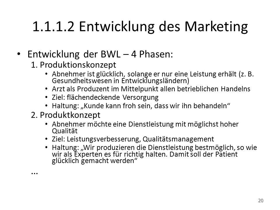 1.1.1.2 Entwicklung des Marketing