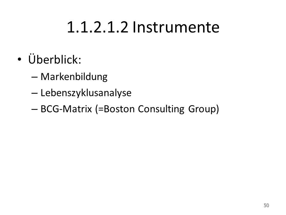 1.1.2.1.2 Instrumente Überblick: Markenbildung Lebenszyklusanalyse