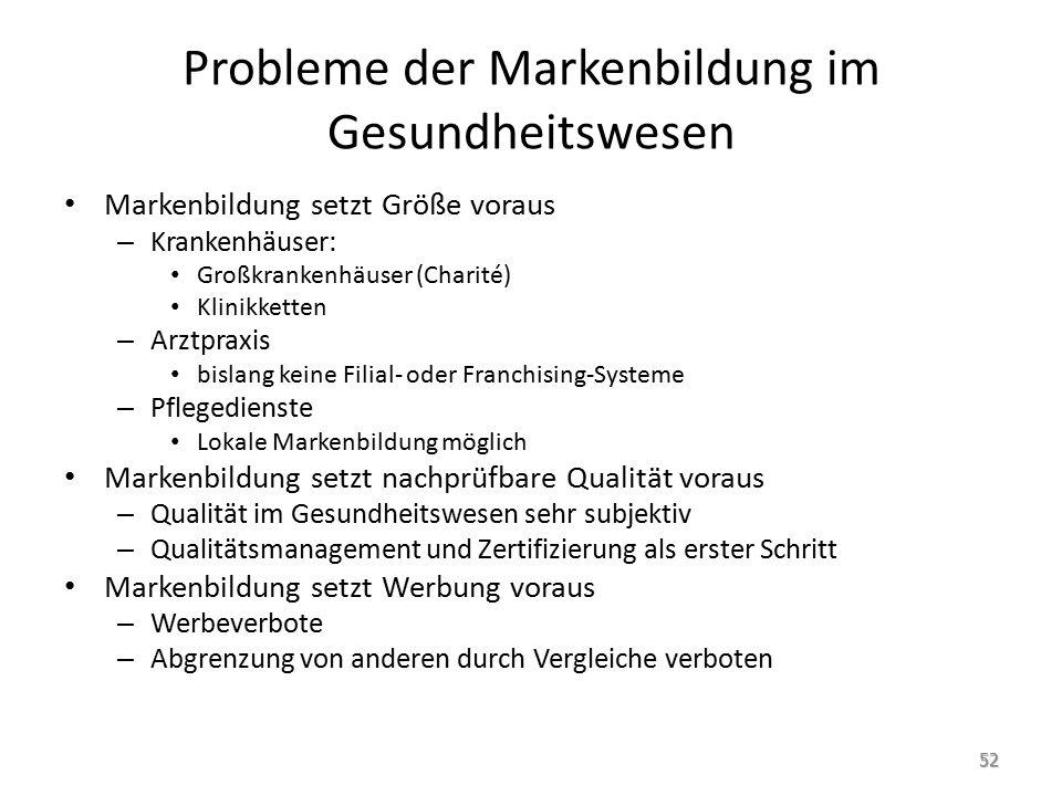 Probleme der Markenbildung im Gesundheitswesen