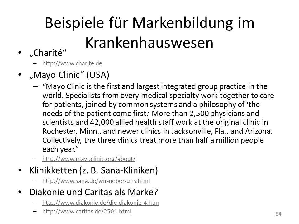Beispiele für Markenbildung im Krankenhauswesen