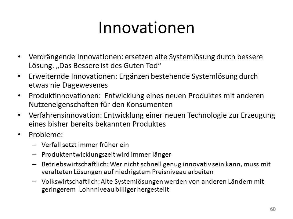 """Innovationen Verdrängende Innovationen: ersetzen alte Systemlösung durch bessere Lösung. """"Das Bessere ist des Guten Tod"""