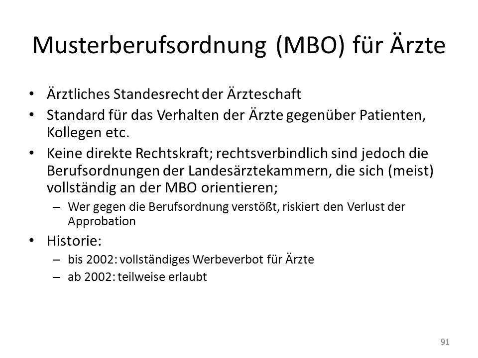 Musterberufsordnung (MBO) für Ärzte