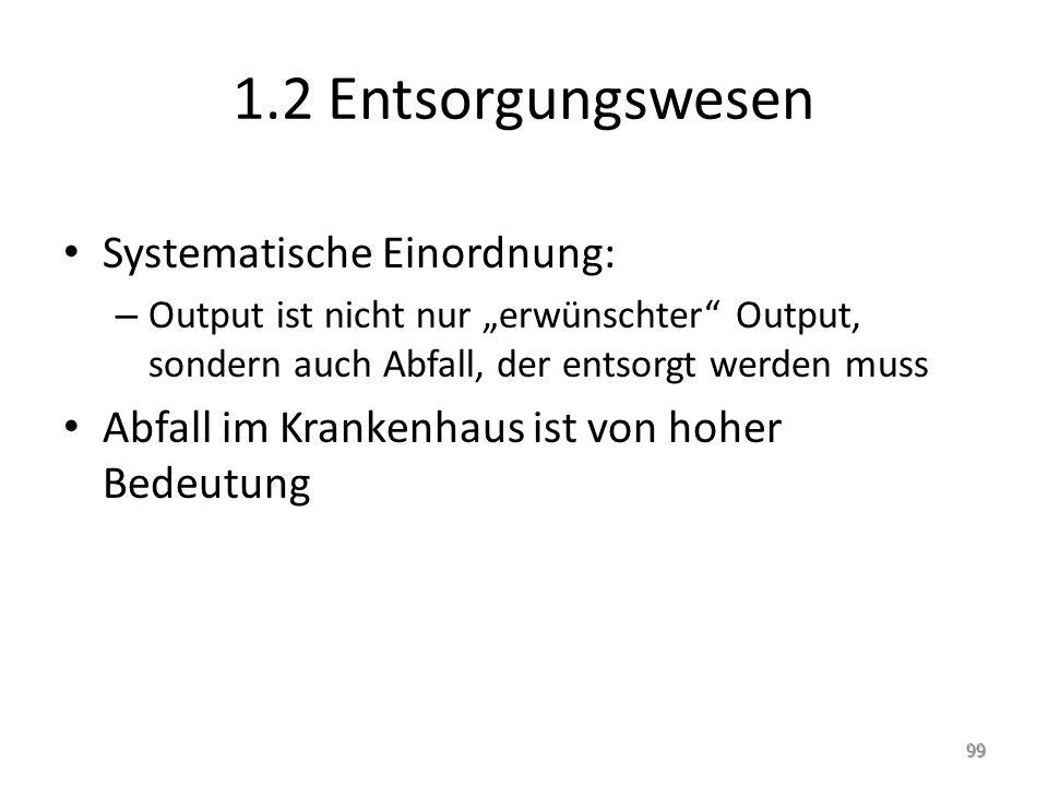 1.2 Entsorgungswesen Systematische Einordnung: