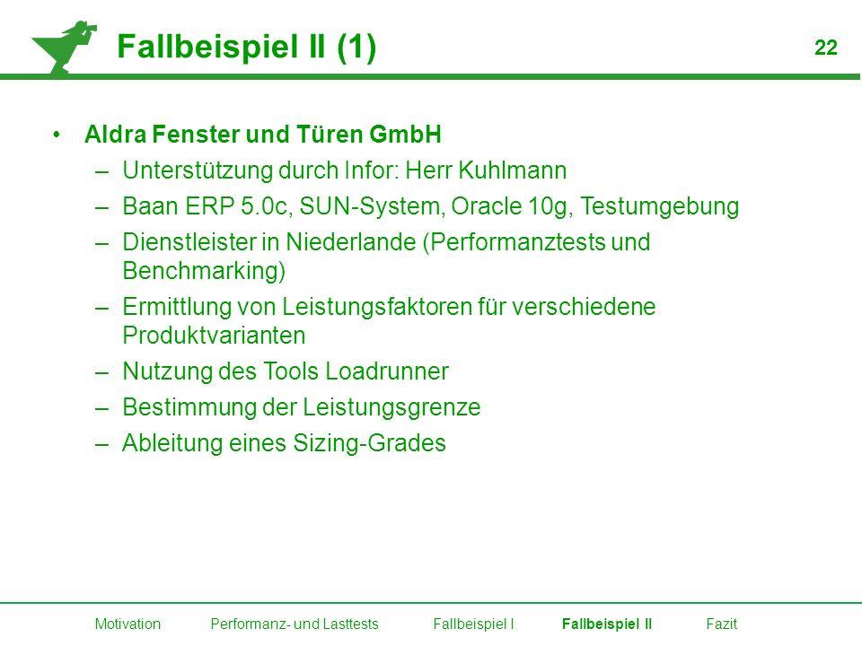 Fallbeispiel II (1) Aldra Fenster und Türen GmbH