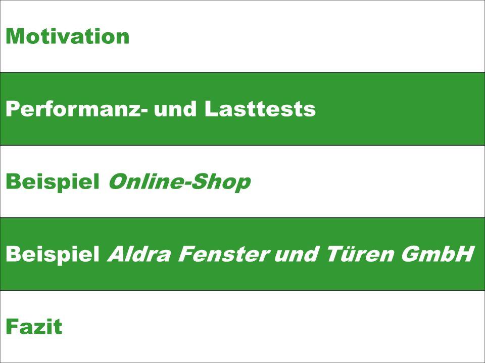 Motivation Performanz- und Lasttests. Beispiel Online-Shop. Beispiel Aldra Fenster und Türen GmbH.