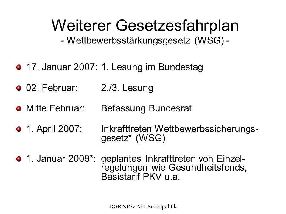 Weiterer Gesetzesfahrplan - Wettbewerbsstärkungsgesetz (WSG) -