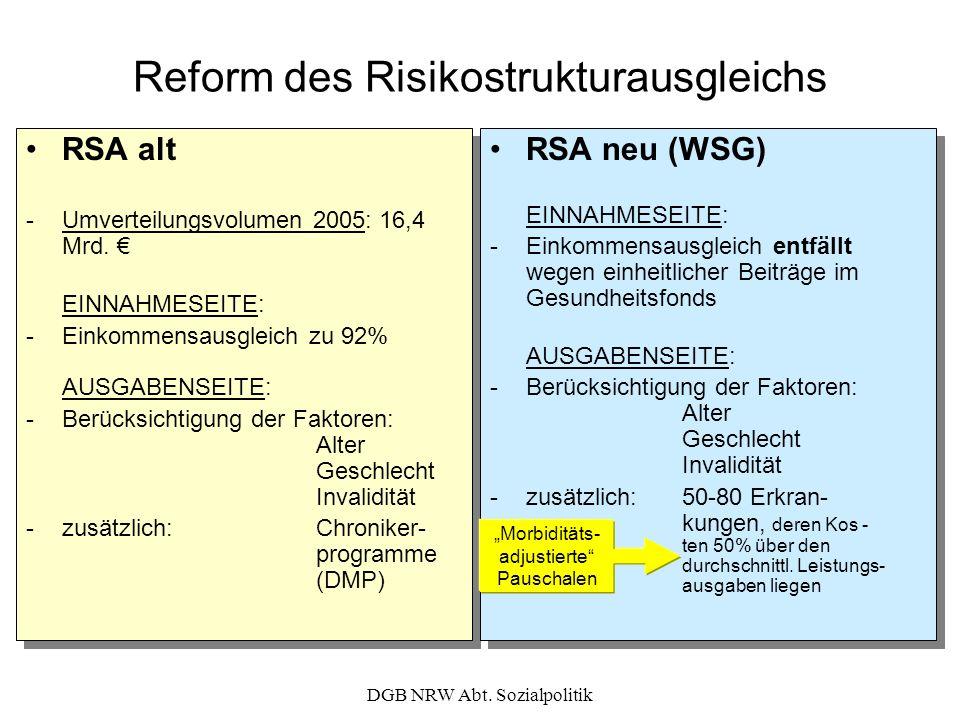 Reform des Risikostrukturausgleichs
