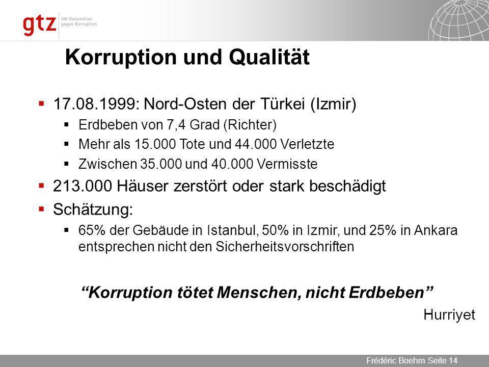 Korruption und Qualität