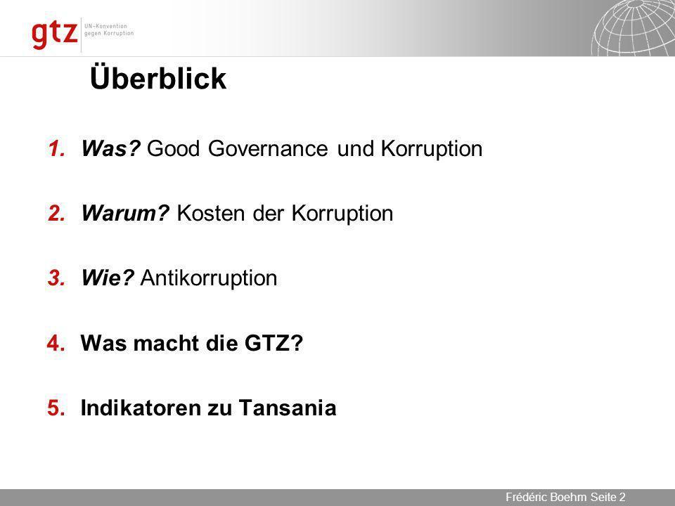 Überblick Was Good Governance und Korruption