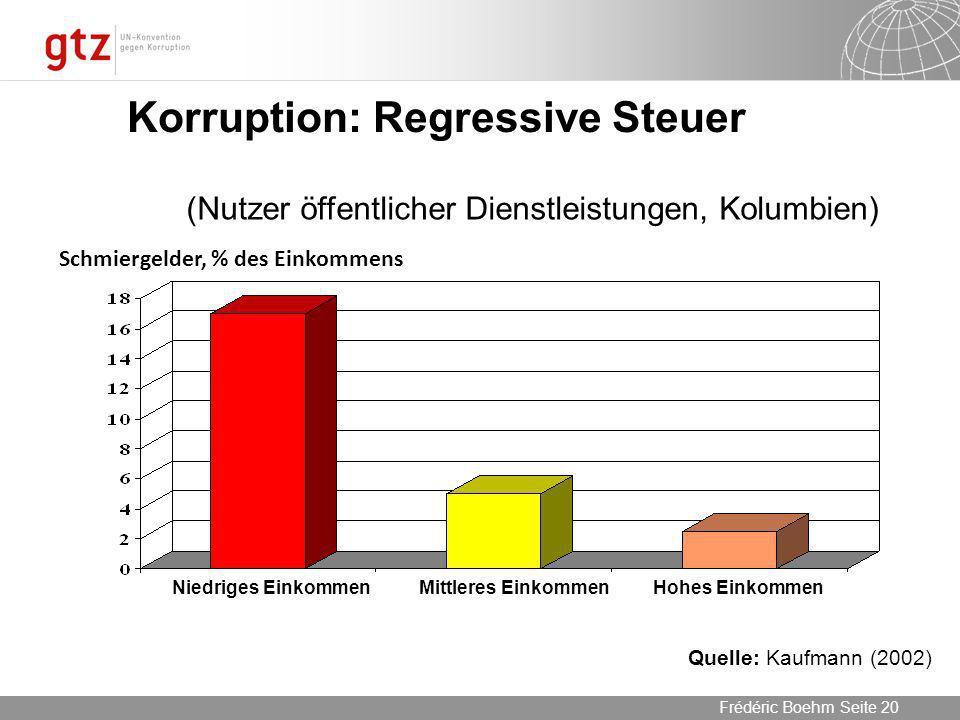 Korruption: Regressive Steuer