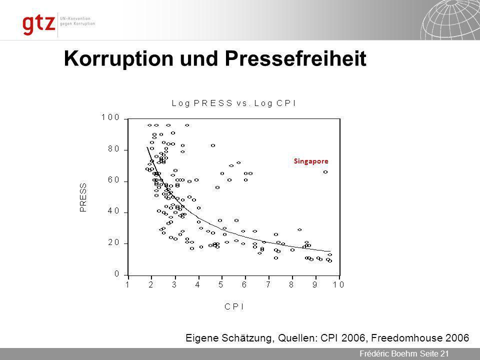Korruption und Pressefreiheit