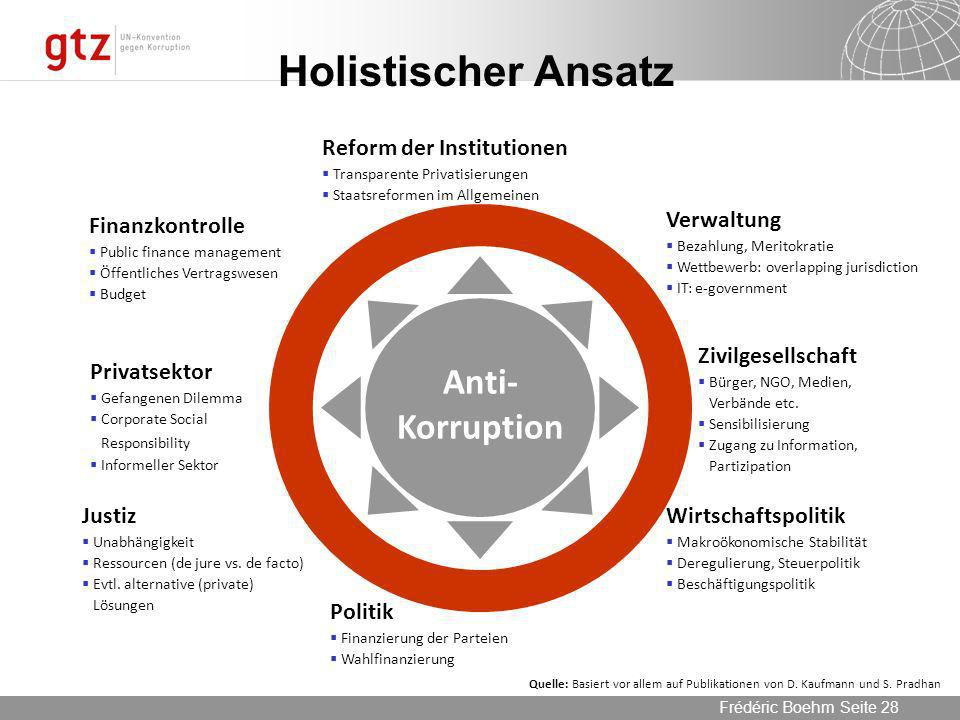 Holistischer Ansatz Anti-Korruption Reform der Institutionen