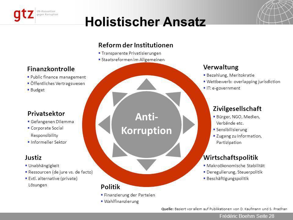Holistischer Ansatz Anti-Korruption Reform der Institutionen