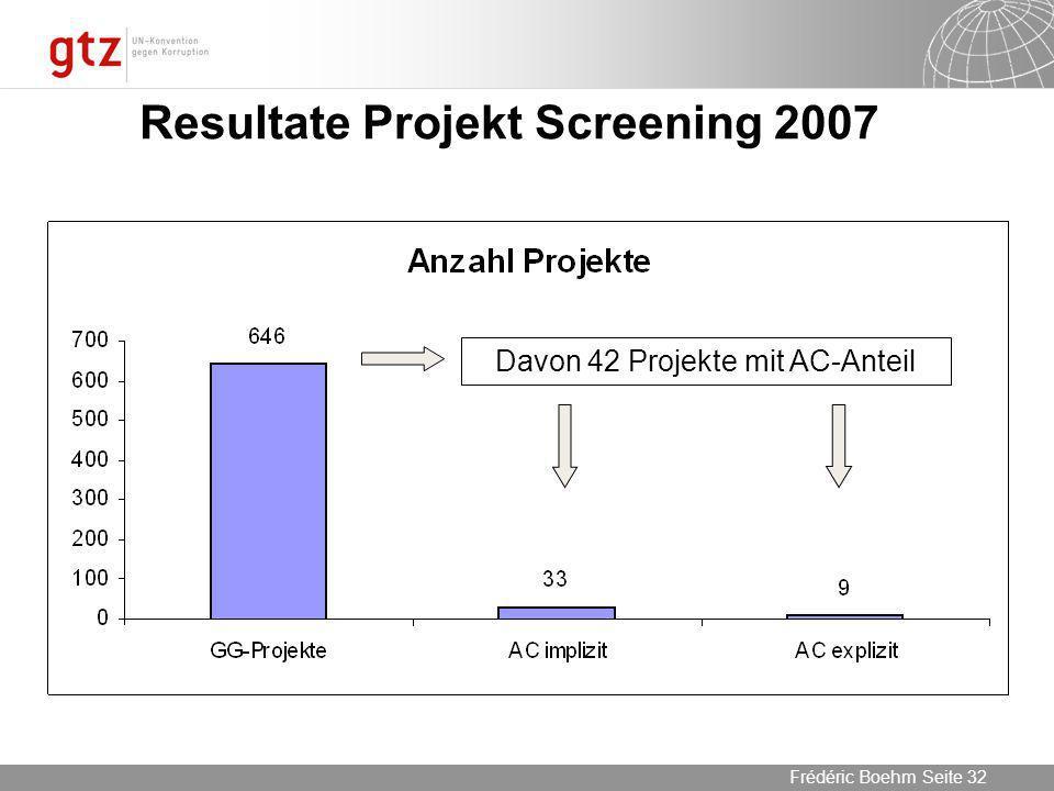 Resultate Projekt Screening 2007
