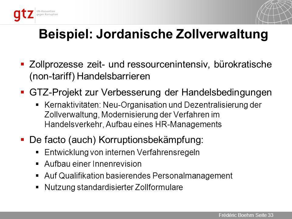 Beispiel: Jordanische Zollverwaltung