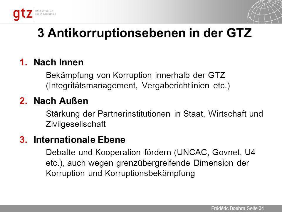 3 Antikorruptionsebenen in der GTZ
