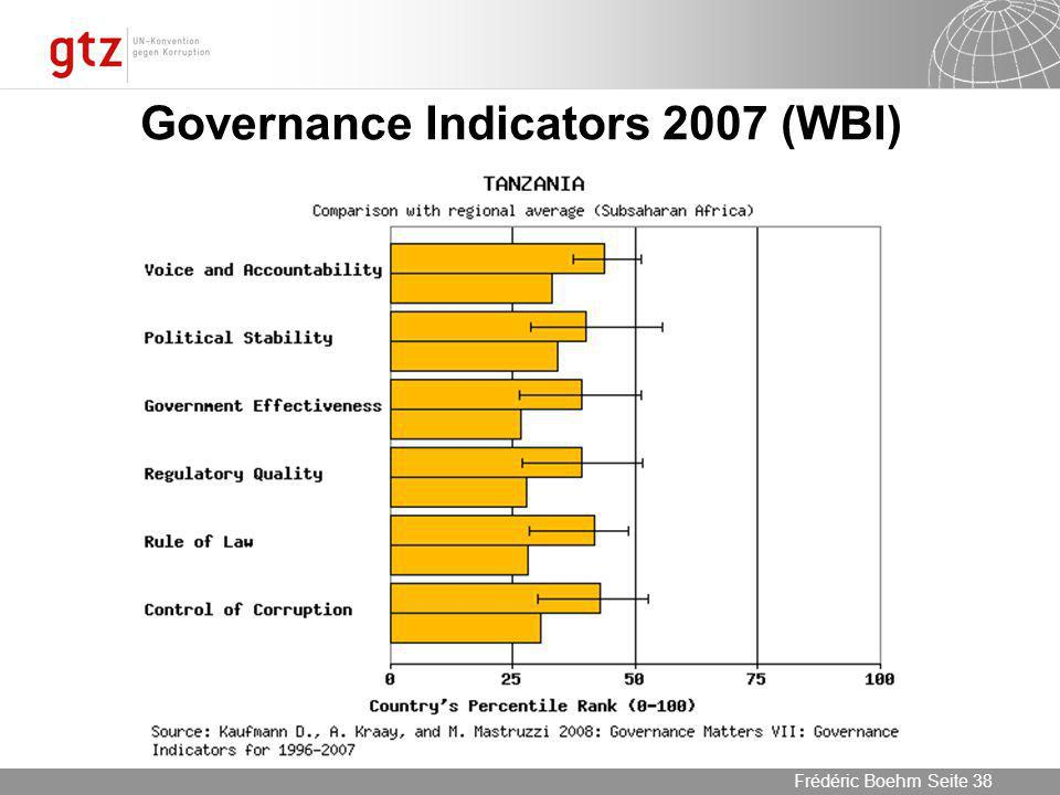 Governance Indicators 2007 (WBI)