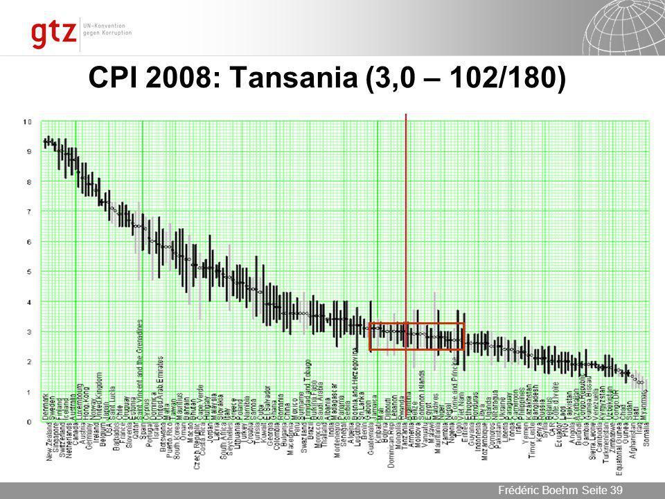 CPI 2008: Tansania (3,0 – 102/180) Frédéric Boehm