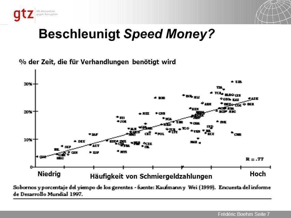 Beschleunigt Speed Money