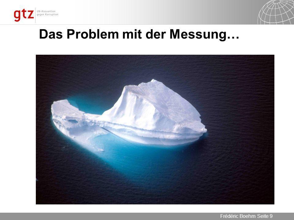 Das Problem mit der Messung…