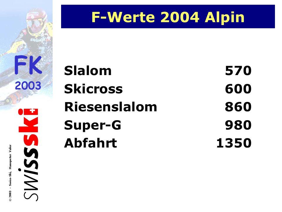 F-Werte 2004 Alpin Slalom 570 Skicross 600 Riesenslalom 860