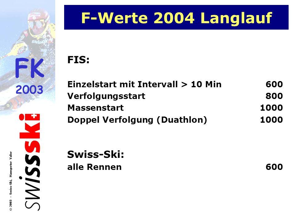 F-Werte 2004 Langlauf FIS: Swiss-Ski: