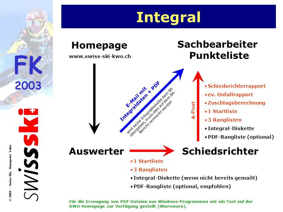E-Mail mit Integraldaten + PDF
