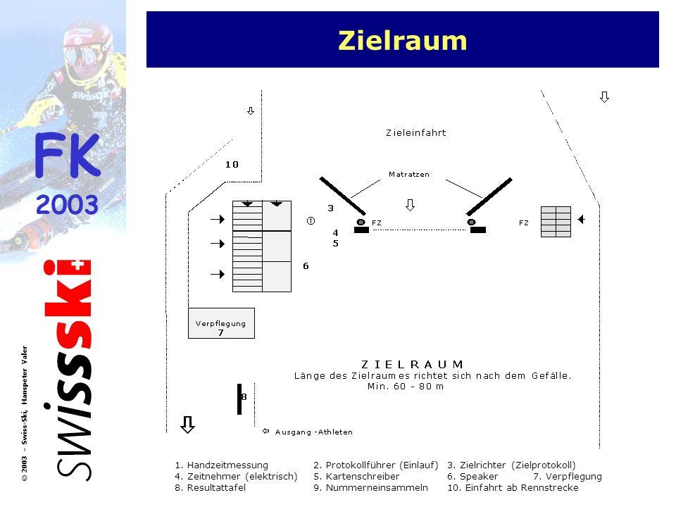 Zielraum 1. Handzeitmessung 2. Protokollführer (Einlauf) 3. Zielrichter (Zielprotokoll)