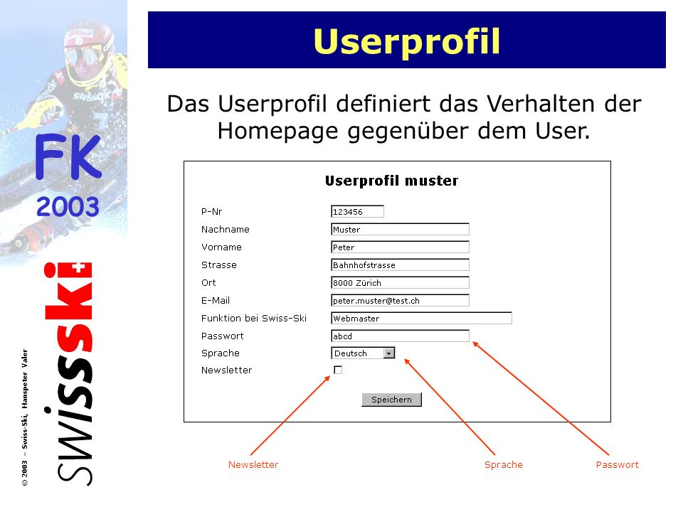 Userprofil Das Userprofil definiert das Verhalten der Homepage gegenüber dem User. Newsletter. Sprache.