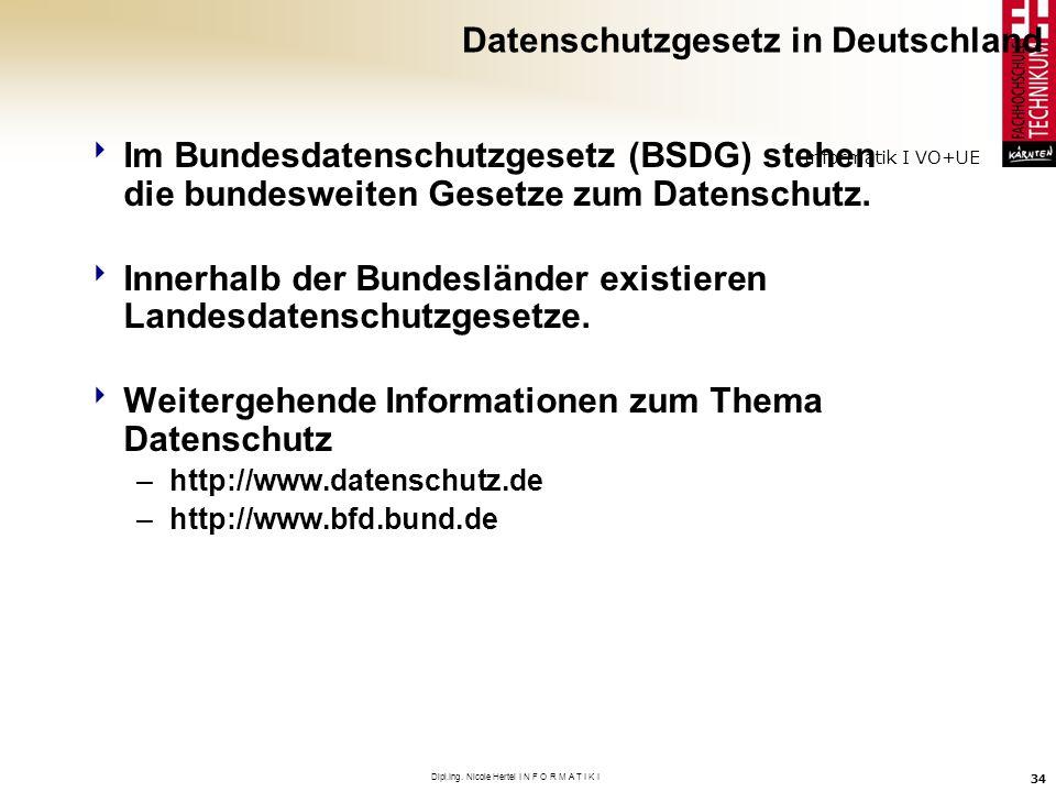 Datenschutzgesetz in Deutschland