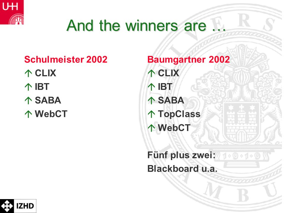 And the winners are … Schulmeister 2002 CLIX IBT SABA WebCT