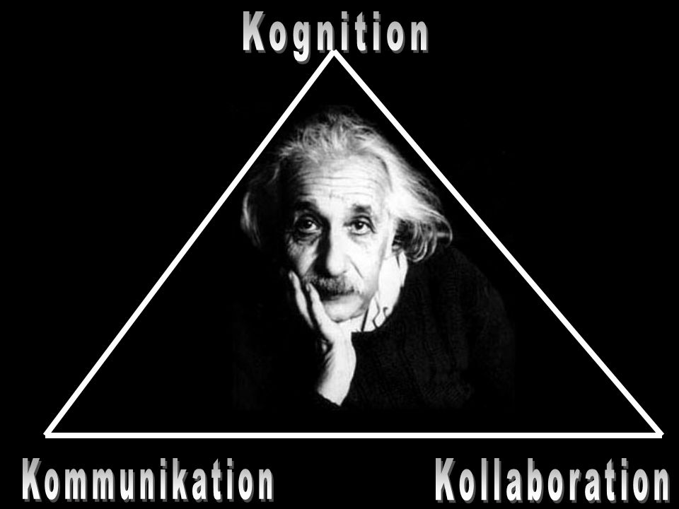 Kognition Kommunikation Kollaboration