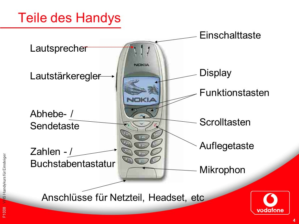 Teile des Handys Einschalttaste Lautsprecher Display Lautstärkeregler
