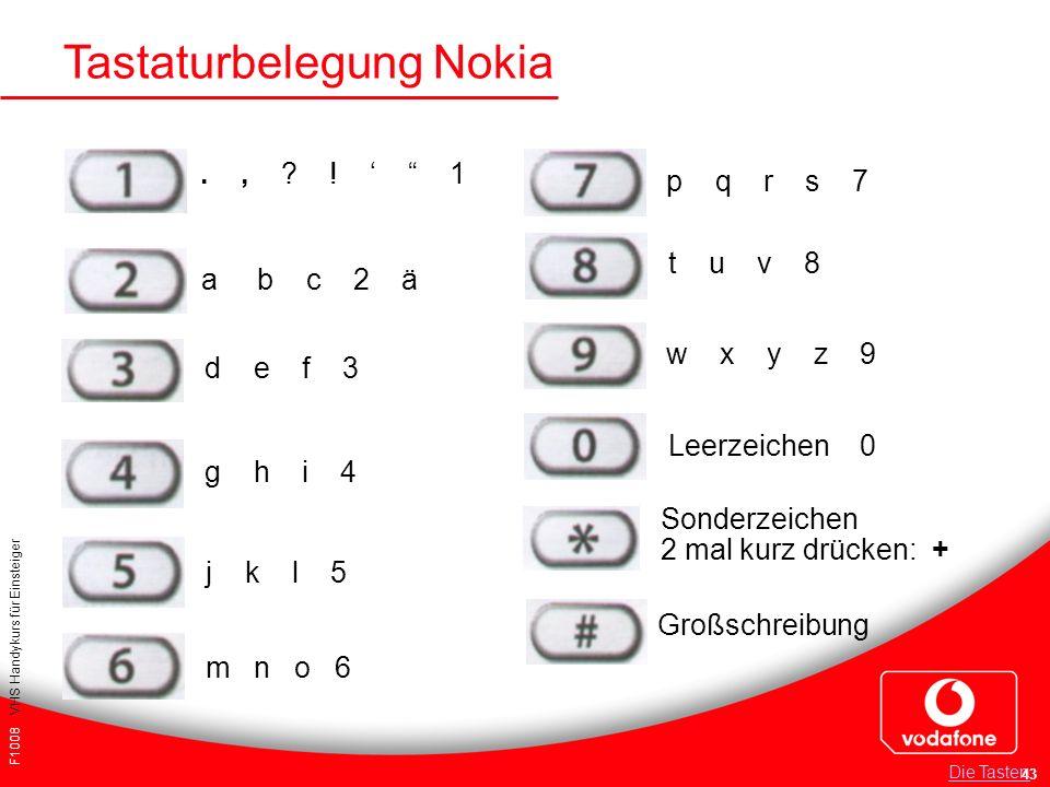 Tastaturbelegung Nokia