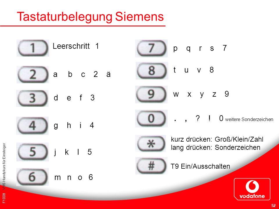 Tastaturbelegung Siemens