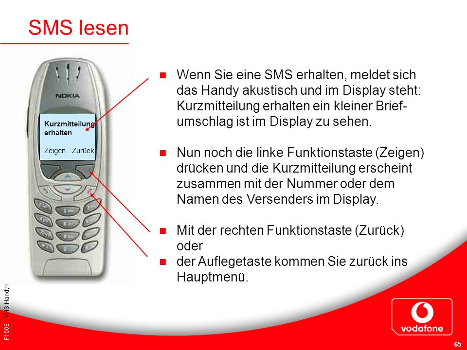SMS lesen