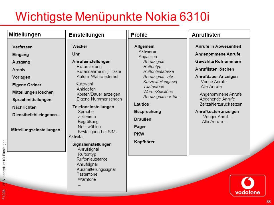 Wichtigste Menüpunkte Nokia 6310i