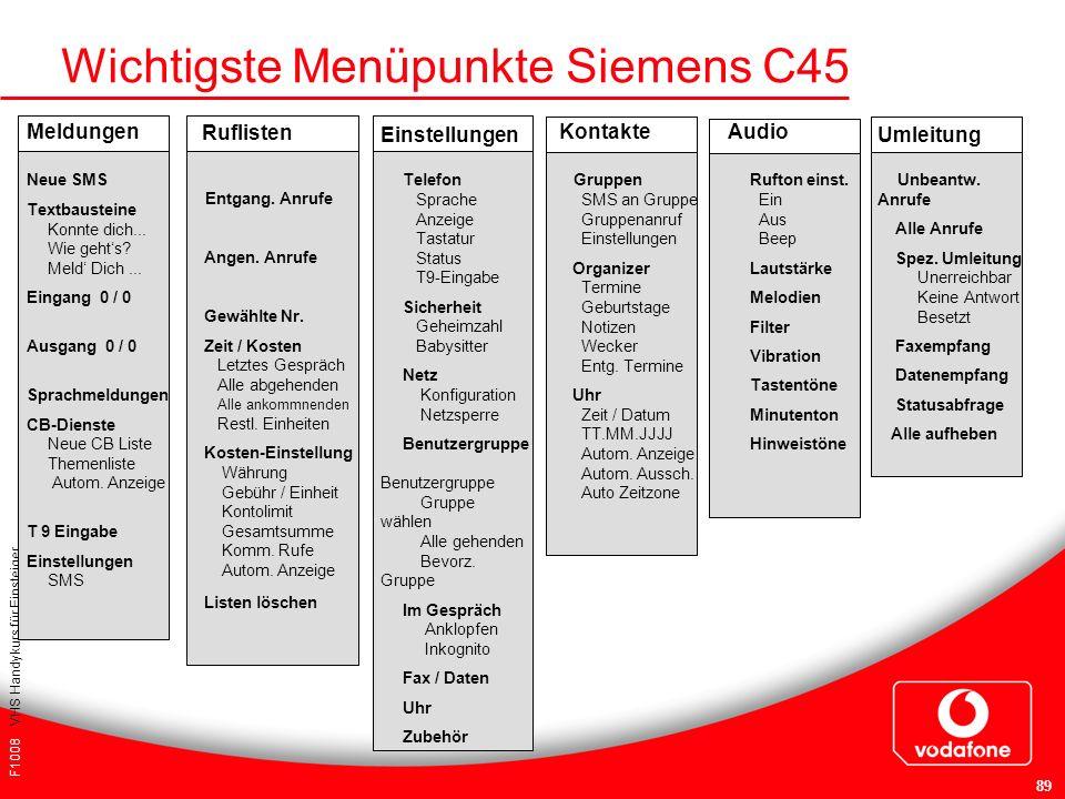 Wichtigste Menüpunkte Siemens C45