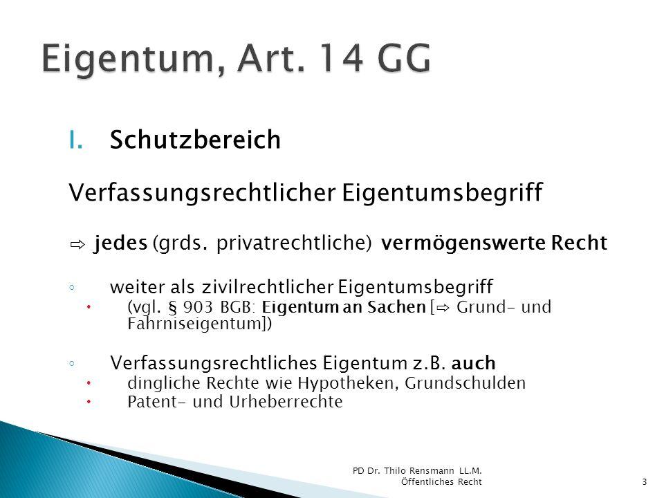 Eigentum, Art. 14 GG Schutzbereich