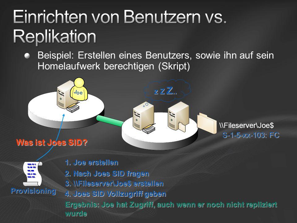 Einrichten von Benutzern vs. Replikation