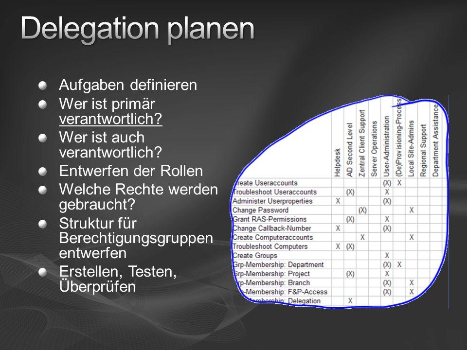 Delegation planen Aufgaben definieren Wer ist primär verantwortlich