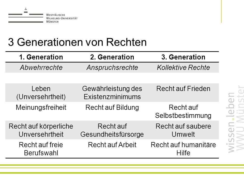 3 Generationen von Rechten
