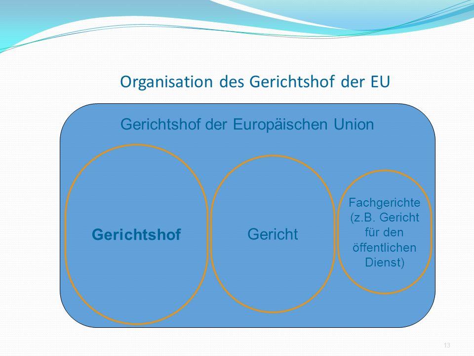 Organisation des Gerichtshof der EU