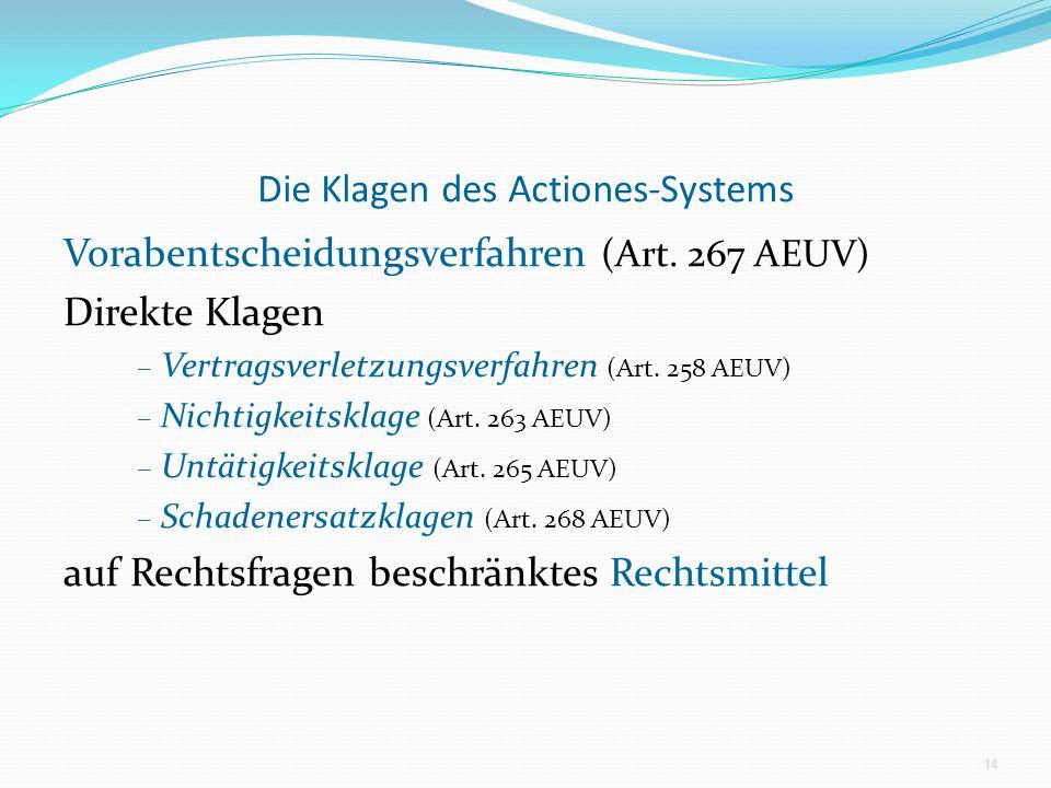 Die Klagen des Actiones-Systems