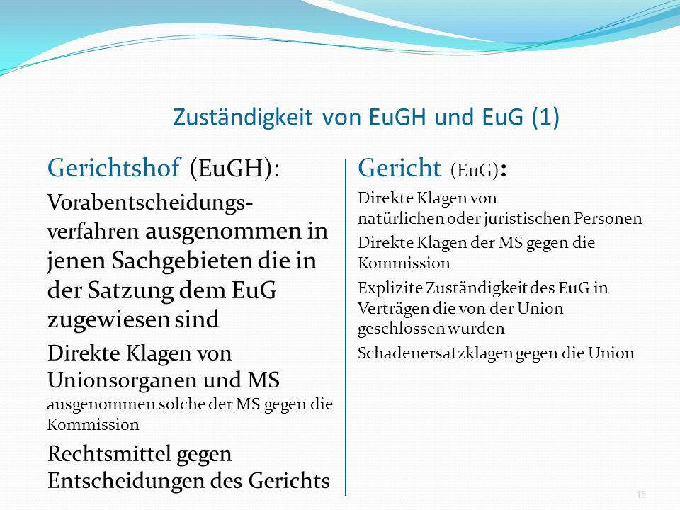 Zuständigkeit von EuGH und EuG (1)
