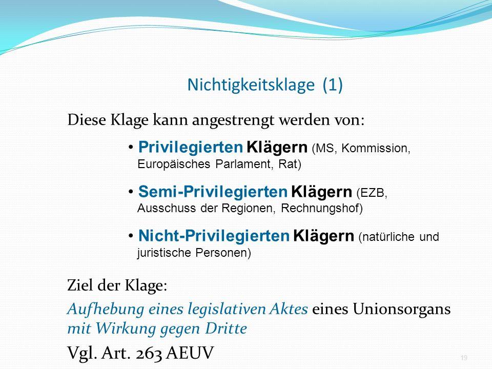 Nichtigkeitsklage (1) Vgl. Art. 263 AEUV