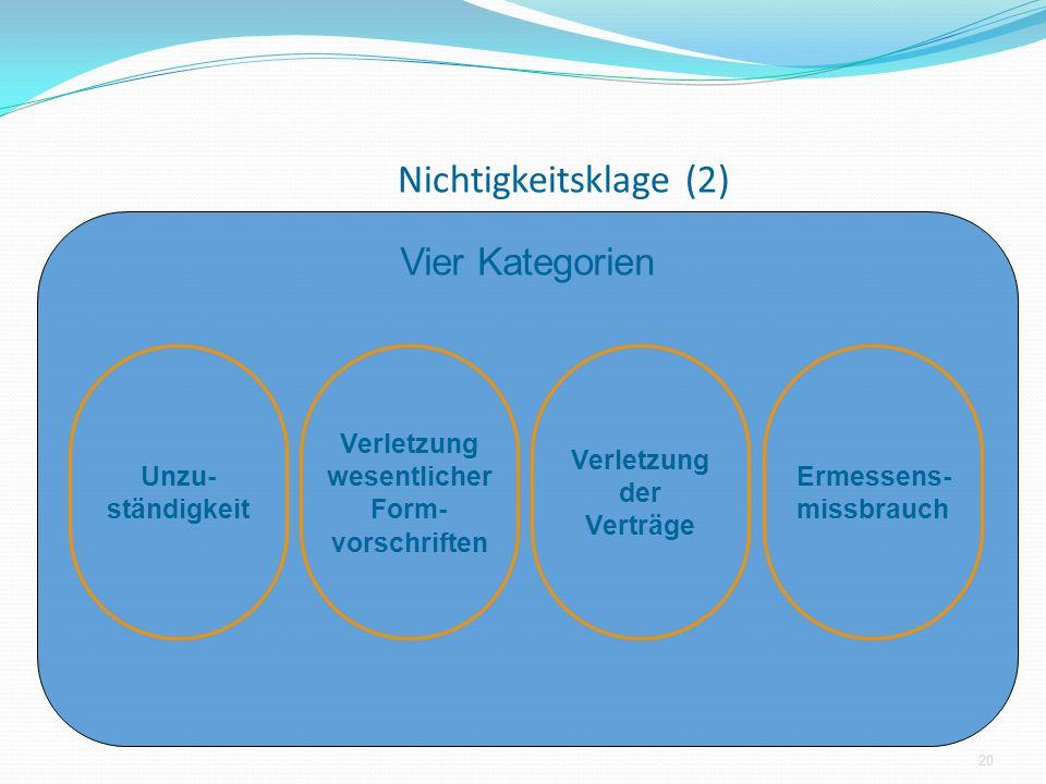 Nichtigkeitsklage (2) Vier Kategorien Unzu- ständigkeit Verletzung