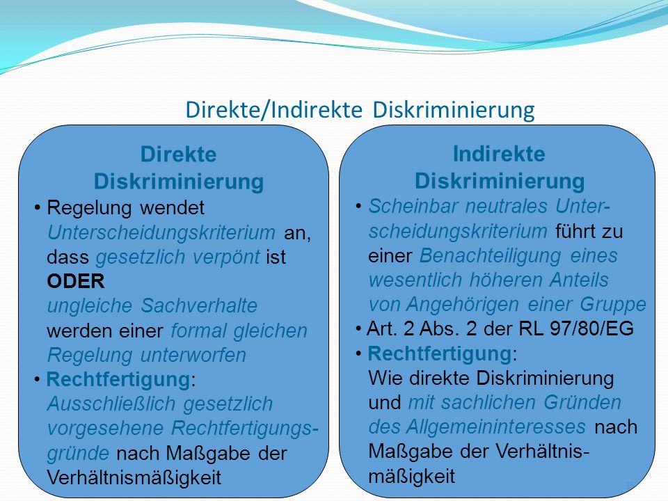 Direkte/Indirekte Diskriminierung